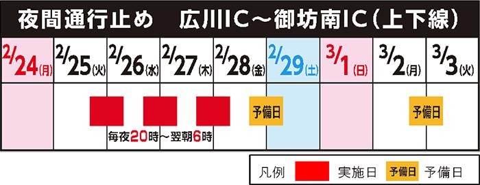 湯浅御坊道路・阪和自動車道 広川IC~御坊南IC夜間通行止め