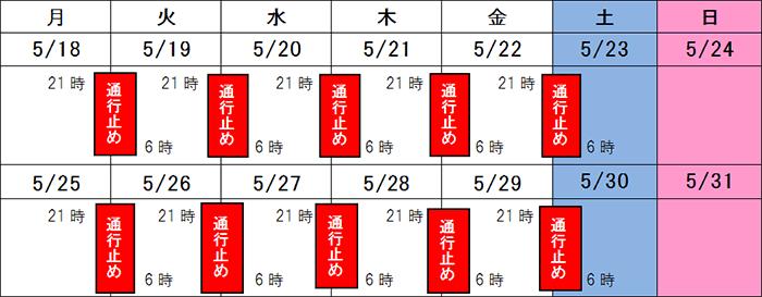 山陽自動車道 宇部下関線 宇部JCT~下関JCT夜間通行止めを実施