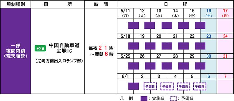 中国自動車道 宝塚IC 尼崎方面出入口 夜間閉鎖を実施