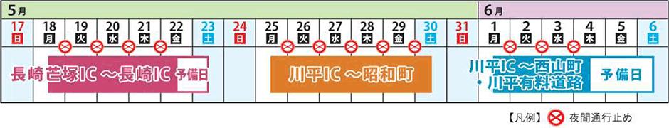 長崎自動車道 長崎芒塚IC~長崎IC間・長崎バイパス 川平IC~昭和町間等、夜間通行止めを実施
