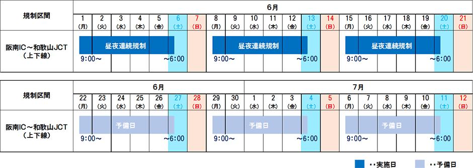 阪和自動車道 阪南IC~和歌山JCT間(上下線)で昼夜連続車線規制を実施