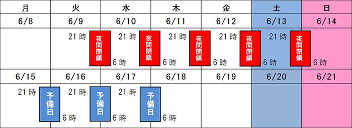 中国自動車道 三次東JCT・IC 下り線(広島方面) 入口夜間閉鎖を実施