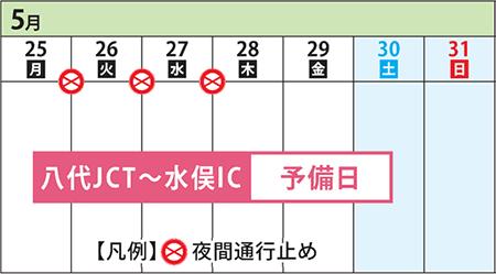 南九州自動車道(八代JCT~水俣IC間)の夜間通行止めを実施
