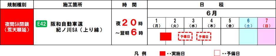 阪和自動車道 紀ノ川SA(上り線)で夜間閉鎖を実施