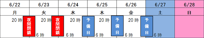 広島呉道路 坂北IC上り線(広島方面)入口夜間閉鎖を実施