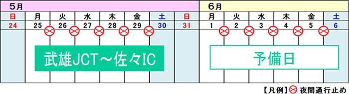 西九州自動車道(武雄JCT~佐々IC間)で夜間通行止めを実施