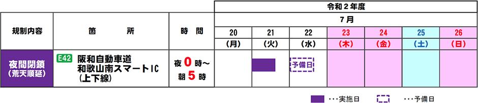 阪和自動車道 和歌山南スマートIC(上下線)で夜間閉鎖を実施