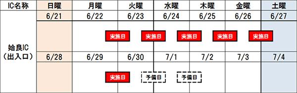 九州自動車道 姶良ICの夜間閉鎖を実施