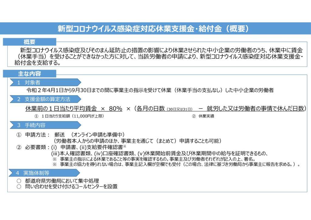 新型コロナウイルス感染症対応休業支援金・給付金の詳細が公表