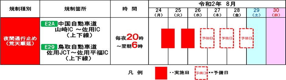 中国自動車道(山崎IC佐用IC等で夜間通行止めを実施