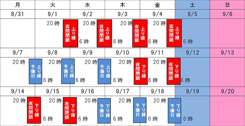 中国自動車道 帝釈峡PA 夜間閉鎖を実施