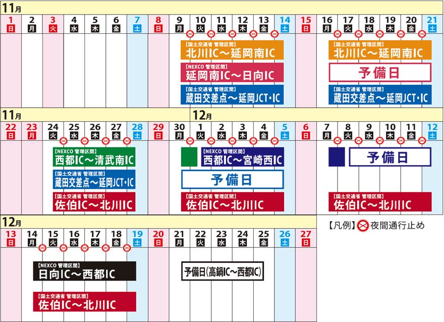 東九州自動車道(佐伯IC~清武南IC間)、九州中央自動車道(蔵田交差点~延岡JCT・IC間)で夜間通行止めを実施します