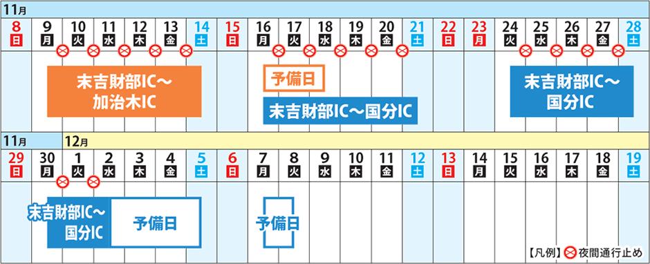 東九州自動車道(末吉財部IC~加治木IC間)および 東九州自動車道(末吉財部IC~国分IC間)の夜間通行止めを実施
