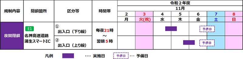 名神高速道路 蒲生スマートIC(上下線)で夜間閉鎖を実施