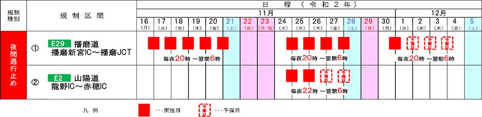 播磨自動車道(播磨新宮IC~播磨JCT)および 山陽自動車道(龍野IC~赤穂IC)で夜間通行止めを実施
