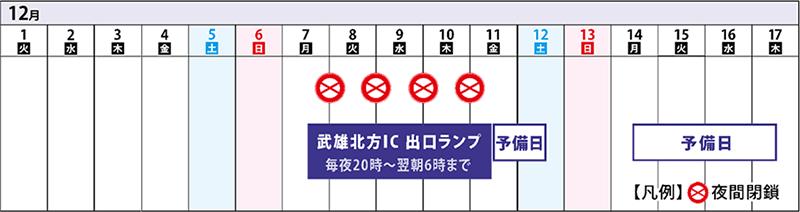 長崎自動車道 武雄北方IC国道34号バイパス方面出口ランプの夜間閉鎖を実施
