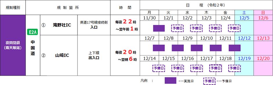 中国自動車道 滝野社IC入口(県道17号接続側)および 山崎ICで夜間閉鎖を実施