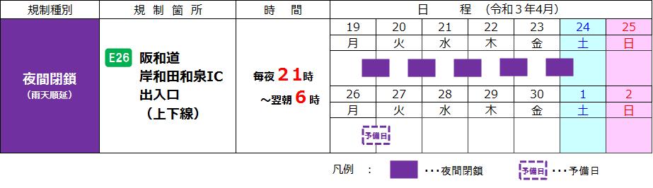 阪和自動車道 岸和田和泉ICで夜間閉鎖を実施