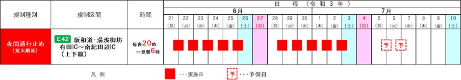 阪和自動車道・湯浅御坊道路(有田IC~南紀田辺IC)夜間通行止めを実施