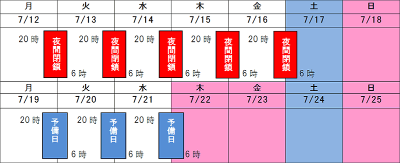 中国自動車道 三次東JCT・IC 下り線 出口夜間閉鎖を実施