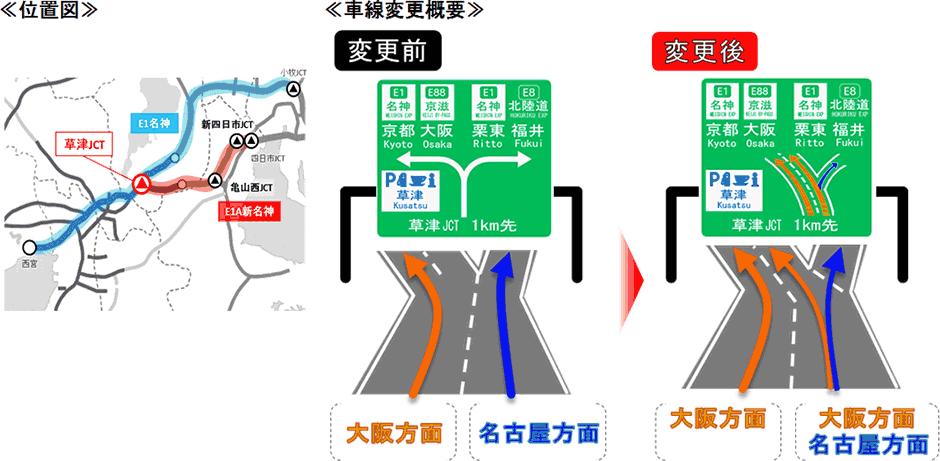 新名神高速道路 草津JCT 下り線の渋滞対策工事について