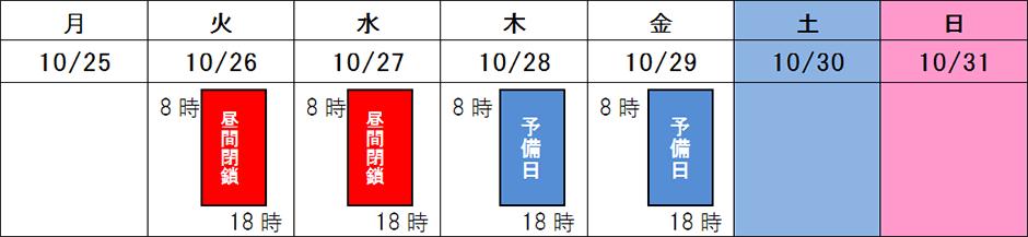 米子自動車道 上野PA 上り線 昼間閉鎖を実施