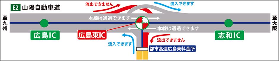 山陽自動車道 広島東IC出口 夜間閉鎖を実施