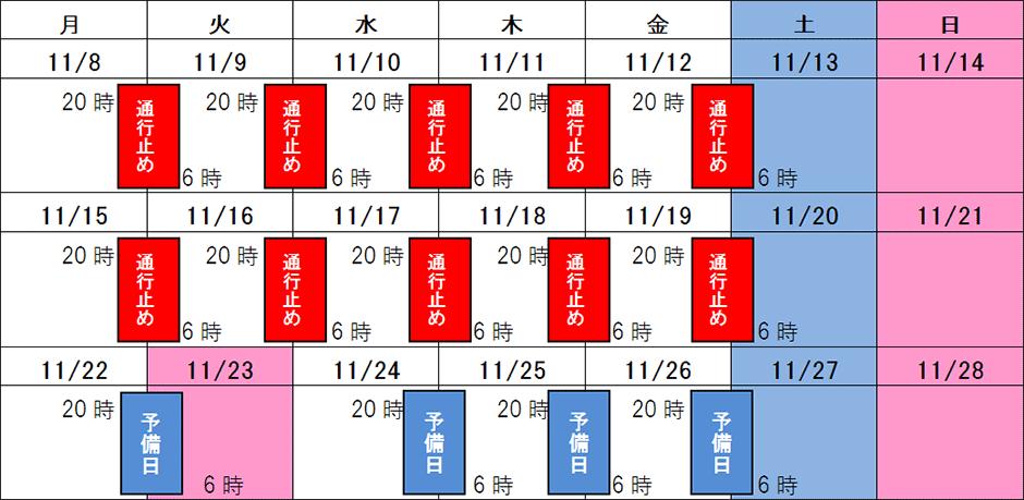 広島呉道路 坂北IC~呉IC夜間通行止めを実施