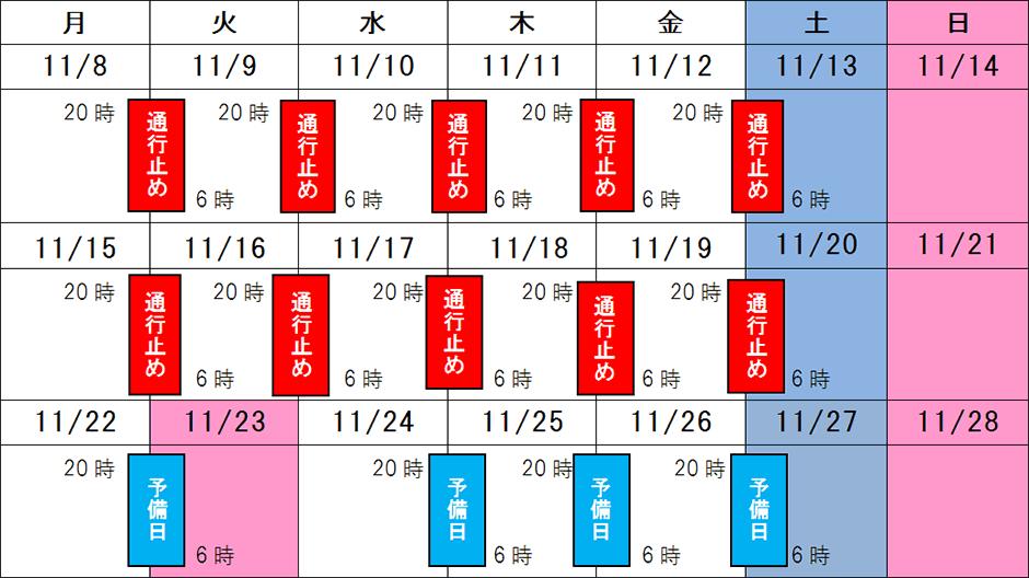 山陽自動車道 宇部下関線 宇部JCT~下関JCT間 夜間通行止めを実施